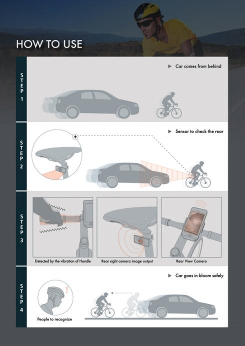 safeye_ urbanmobility berlin (4)